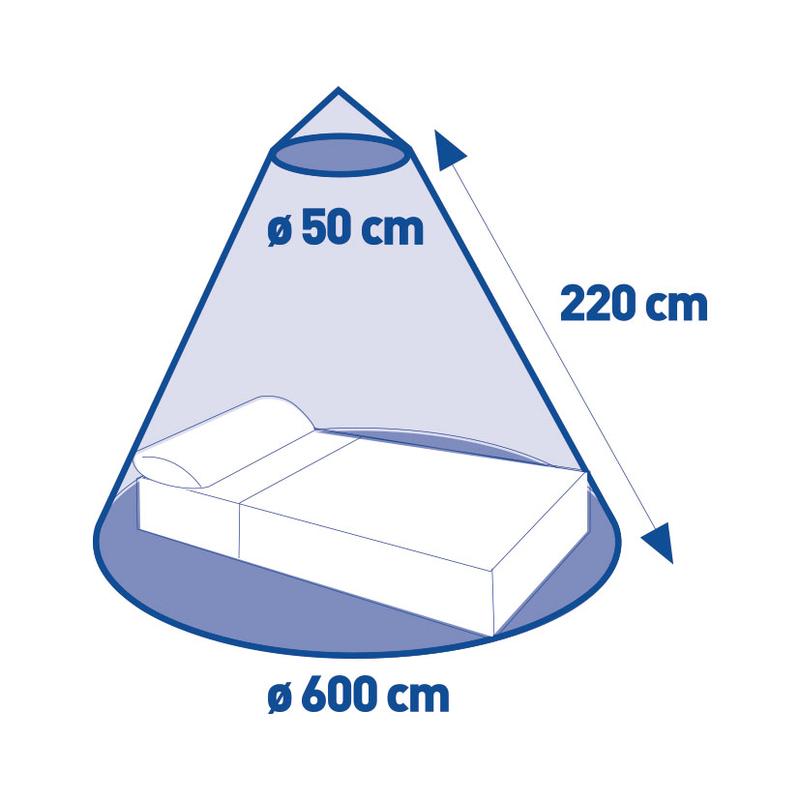 Malla mosquitera HABITEX cama individual