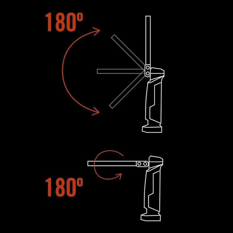 Linterna recargable RATIO Worklight RB550