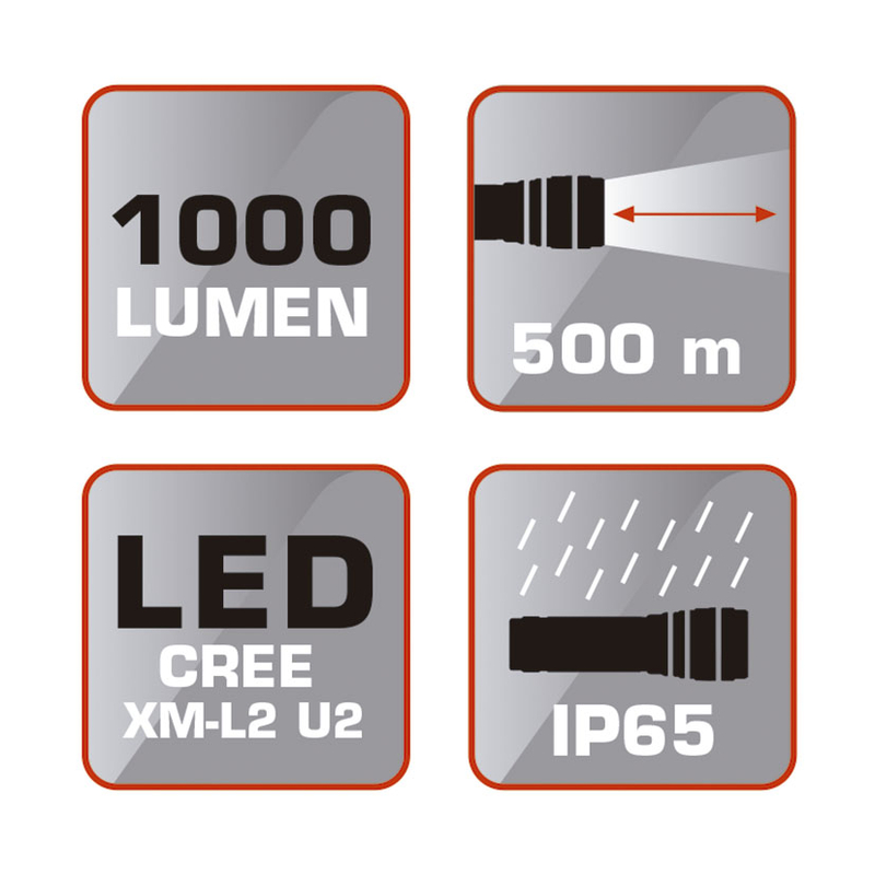 Linterna LED RATIO Worklight AL1000T