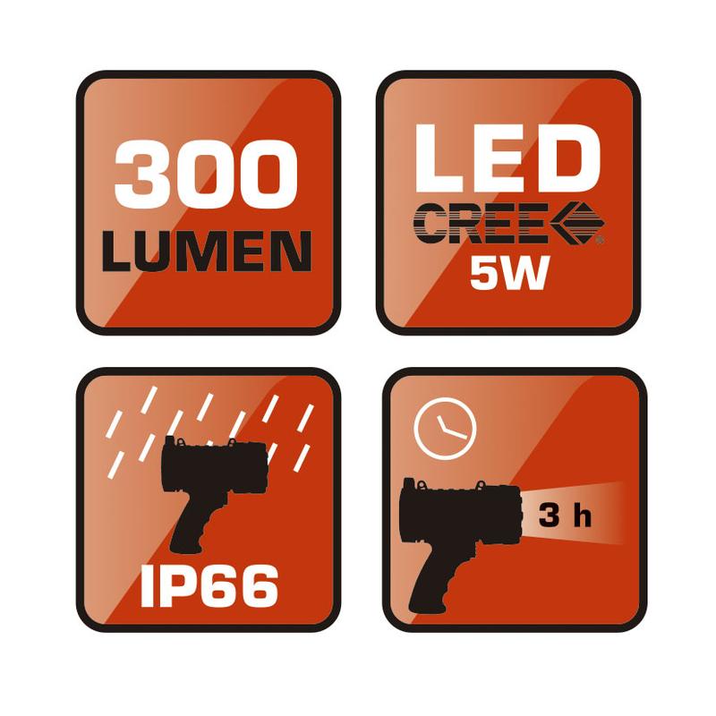Linterna-foco LED RATIO SpotLight F300P