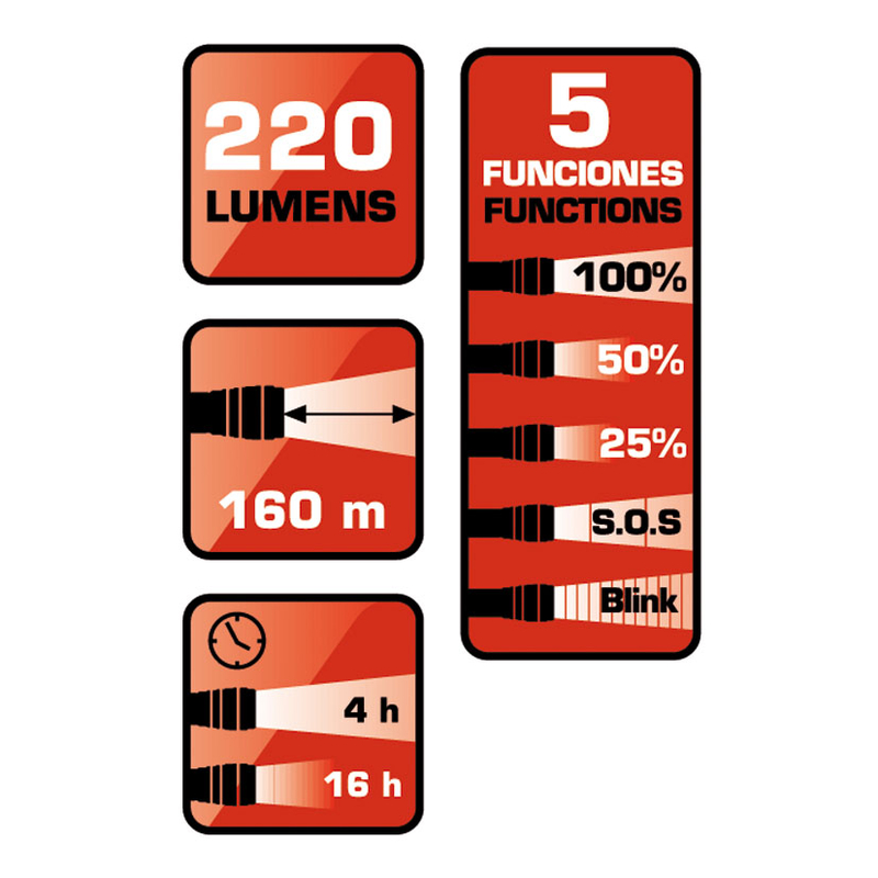 Linterna LED recargable RATIO BikeLight 5573