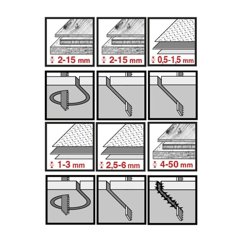Juego de 10 sierras de calar madera/metal RATIO Proseries