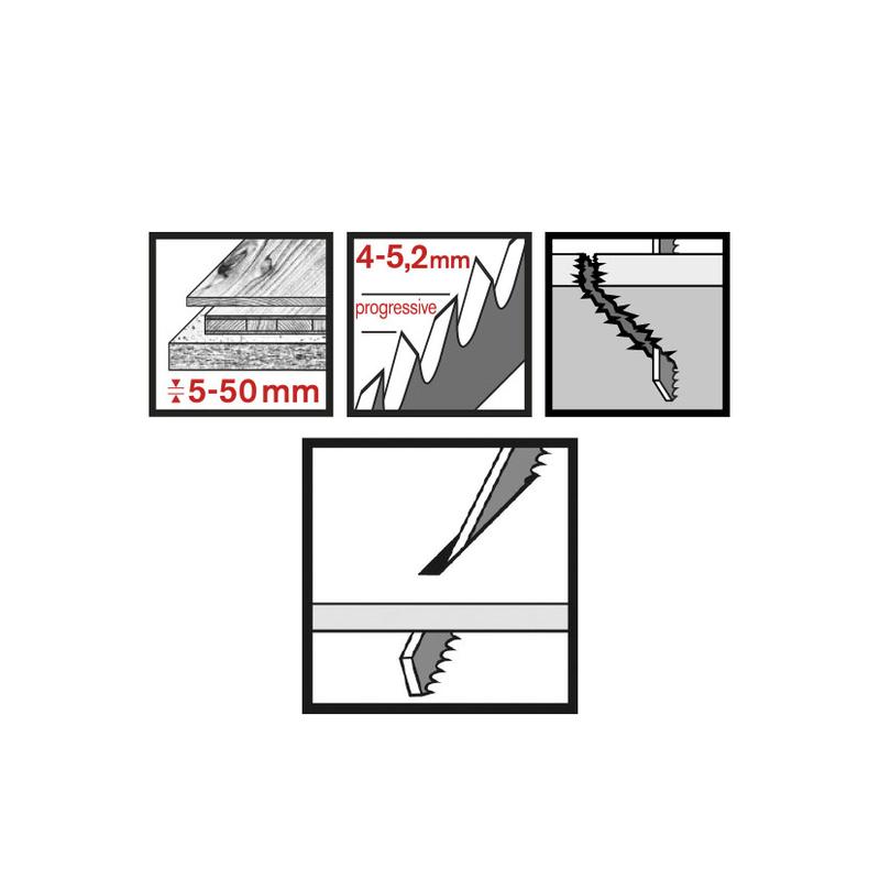Set 3 sierras calar madera RATIO RT144D corte rápido/recto