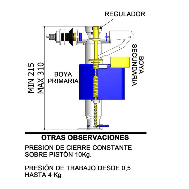 Grifo carga cisterna pistón TECNOAGUA VH dual T-468